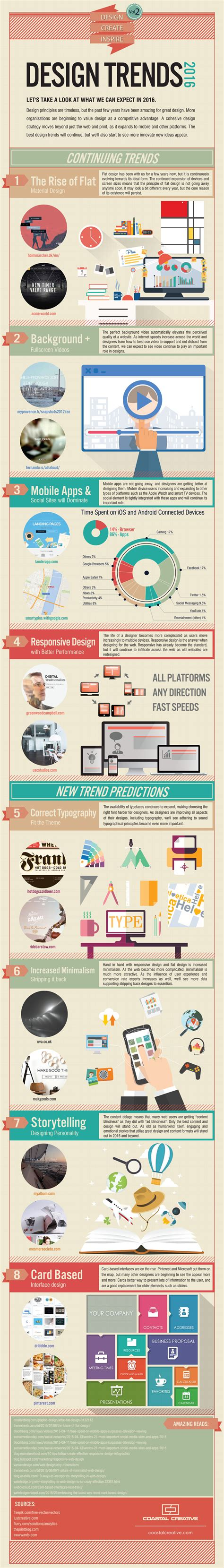 8 current and emerging design trends for 2016 a bright clear web