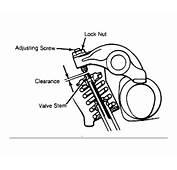 Tappet Adjustment Procedure For Nissan  Fixya