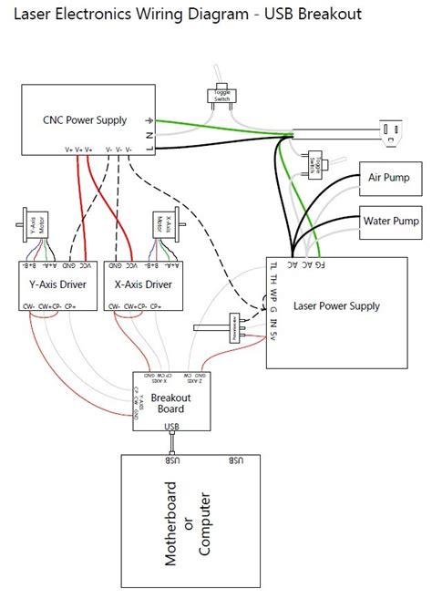 huanyang 2 2kw vfd manual wiring diagrams repair wiring