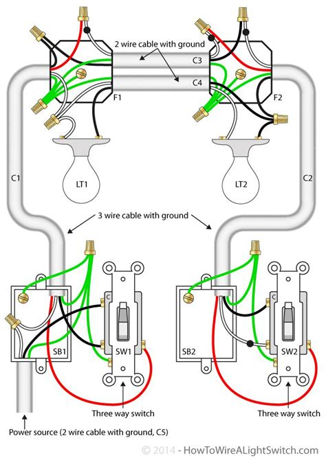 electrical box wiring diagram get free image
