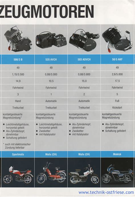 Sachs Motor Technische Daten by Sachs Fahrzeugmotoren Technische Daten Sachs 506 3 B
