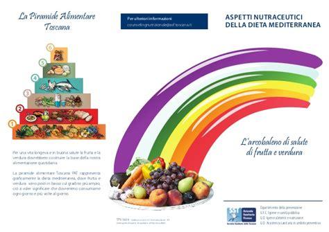 piramide alimentare toscana piramide e dieta mediterranea