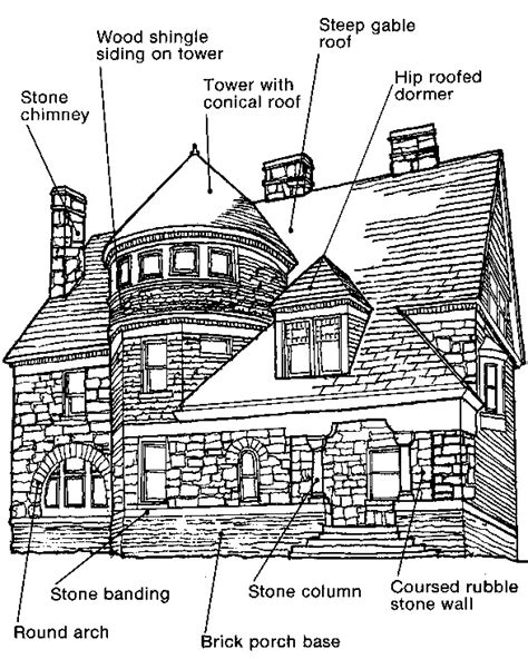 french roof styles roof elements curved arches steep lzscene just another wordpress com site page 2