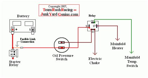 basic wiring 101 getting you started jeepforum