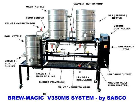home brew system plans 17 best images about brewing equipment on pinterest beer brewing home and buckets