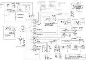 engine wiring diagram for triumph tr7 1976 triumph tr7 speedometer elsavadorla