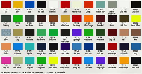 colour color auto paint color codes ford spray colour chart starfire 1