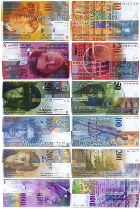 How Much Is 200 Swiss Swiss Franc Chf Currency Images Fx Exchange Rate