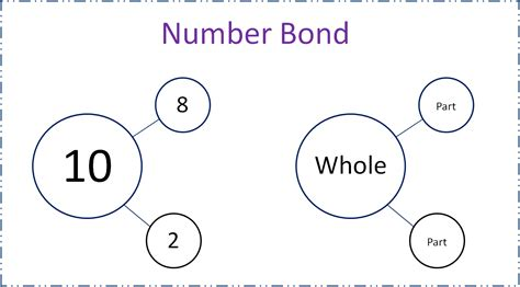 What Is A Section 10 Bond by Polk School District