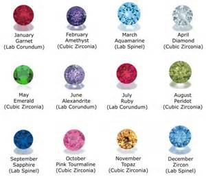 what is january s birthstone color popular birthstone descriptions and meanings albanian
