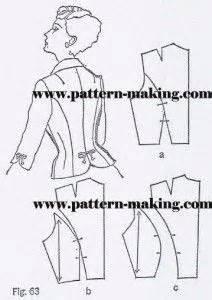 zamkoff pattern making sewing pattern making and draping on pinterest pattern
