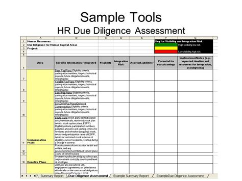 hr due diligence report template hr due diligence report template 28 images sle due diligence checklist template 9 free sle