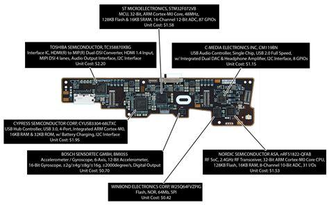 xbox controller led diagram wiring diagram
