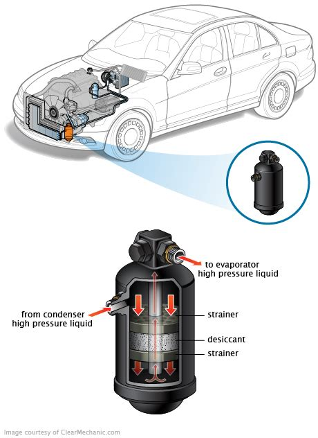 Dryer Filter Toyota Corolla Avanza air conditioning dryer