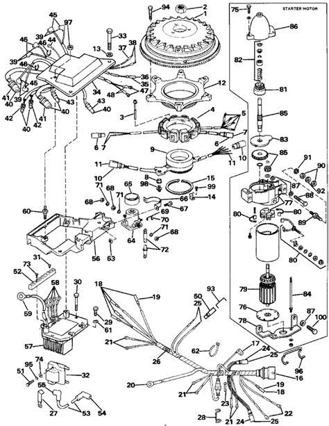 evinrude outboard parts diagram evinrude ignition system starter motor parts for 1988