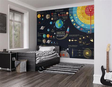 scientific universe photo wallpaper wall mural childrens