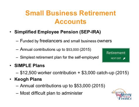 small business retirement plans simple ira sep ira qrp calculating what to save for retirement
