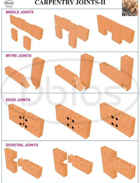 basic woodworking joints 25 unique basic woodworking joints egorlin