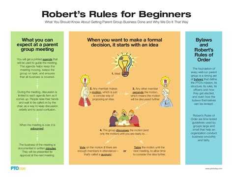 robert 39 s rules of order by barcharts inc other format