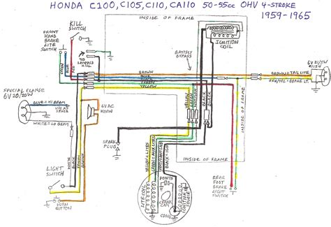 painless wiring diagrams autos post painless wiring diagrams autos post