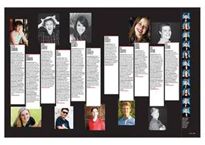 best 25 student yearbook ideas on
