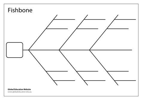 Making Math Visible Page 2 Fishbone Graphics