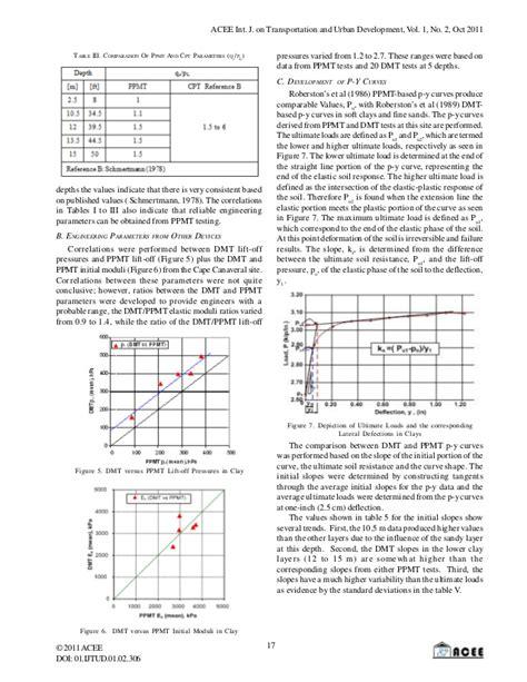 pressure measurement bench pencel pressuremeter test evaluation for developing p y