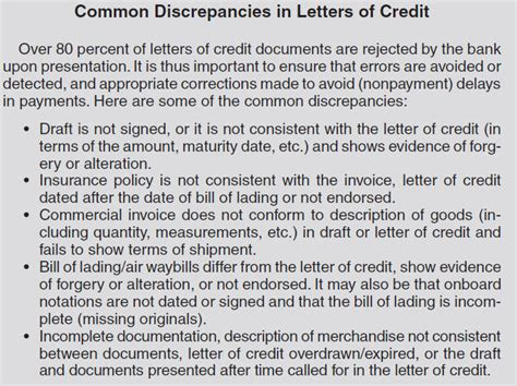 Letter Of Credit Discrepancies Seyoum 11
