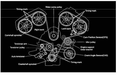 2003 Kia Sedona Engine Kia Sedona 3 5 Engine Bay Kia Free Engine Image For User