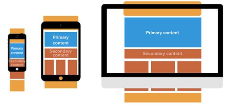 responsive layout meaning m dot sites are dying long live responsive design