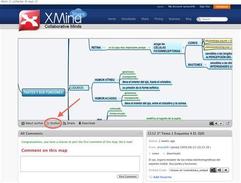 tutorial de como usar xmind 1112 3 186 ver un mapa mental de xmind como esquema