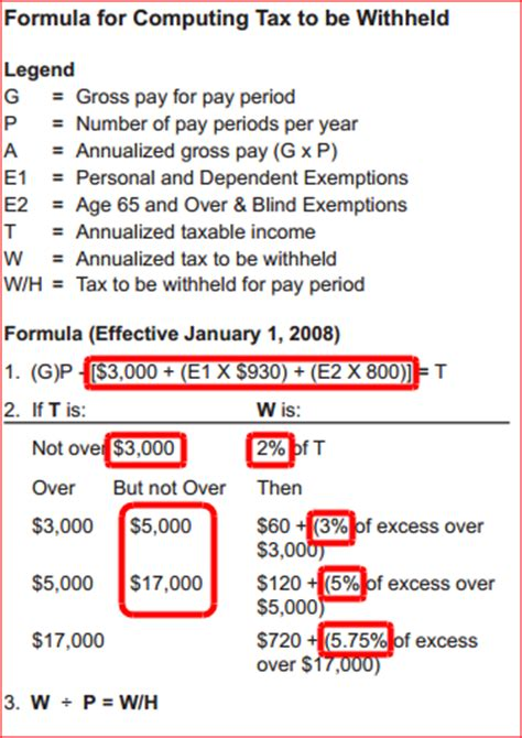 Va Tax Table by Powerchurch Software Church Management Software For
