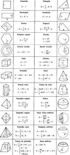 figuras geometricas hasta 20 lados tipos de figuras geom 233 tricas y sus nombres imagui