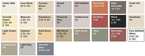 sandtex 174 ultra smooth masonry paint