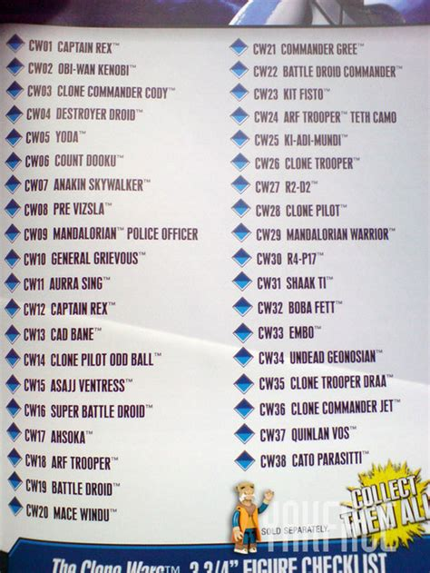 figure checklist wars figures checklist 4k wallpapers