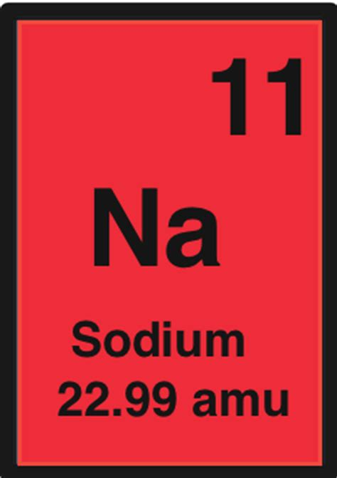 what is sodium definition facts properties uses study