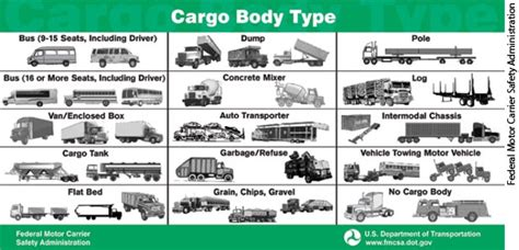 Car Types Categories by Roads Digitizing For Better Decisionmaking