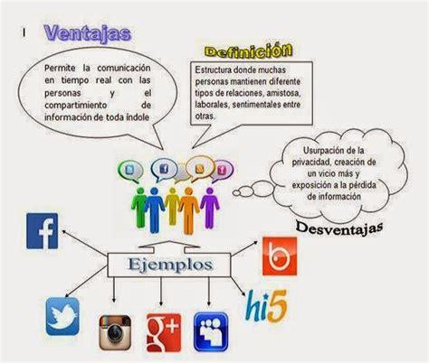 imagenes mentales que son grupo colaboratvo no 100201 487 3 mapa mental de las