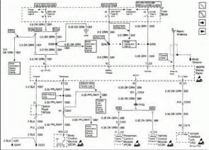 2001 chevy s10 wiring diagram radio 2001 chevrolet free wiring diagrams