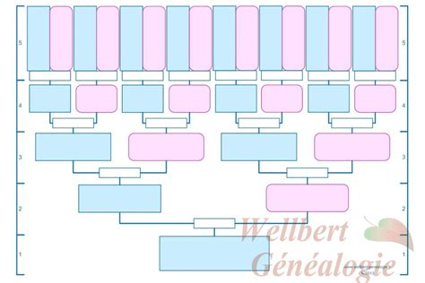 online printable family tree charts free family tree chart 5 generations printable empty to