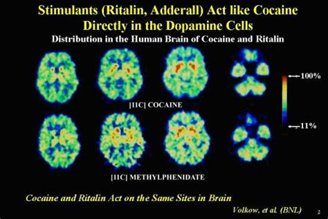 How Does It Take To Detox From Ritalin by How Does Ritalin Last