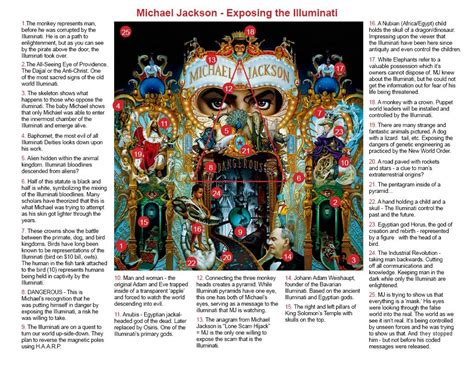 illuminati deaths is there a connection between micheal jackson s and