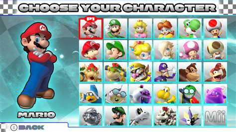 8 Characters That Id To Be by All Mario Kart 8 Characters Foto Gambar