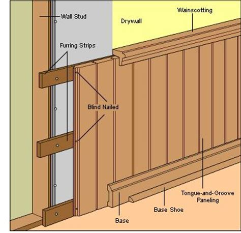 Lower Wall Wood Paneling 17 Best Ideas About Wall Panelling On