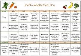 your diet and pcos lose weight with free pcosdiet plan 13day diet