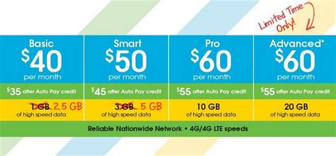 cricket phone company cricket wireless archives android android news apps phones tablets