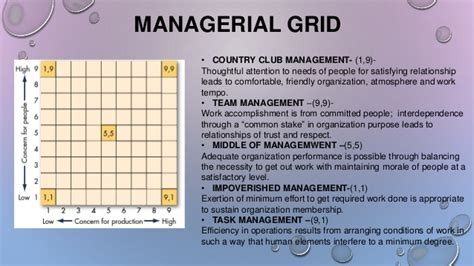 management styles in different countries leadership theories