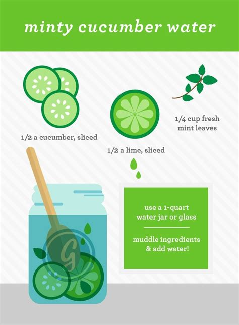 Phone Detox Benefits by Healthy And Fruity Infused Water Recipes