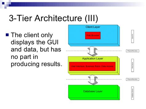 3 Tier Architecture 3 Tier Application Architecture Images