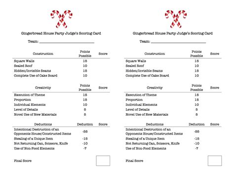 Judging Card Template by Decoration Judging Form Ideas Decorating